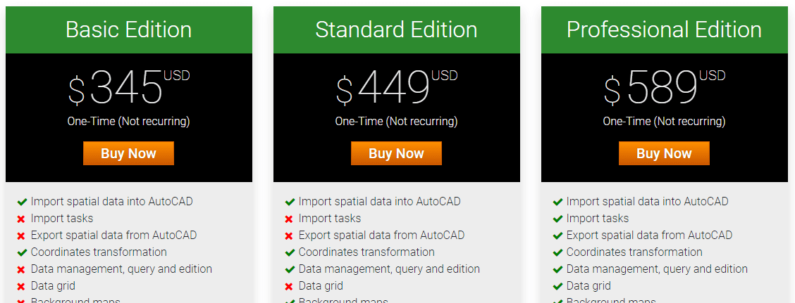 Spatial Manager™ for AutoCAD Buy page